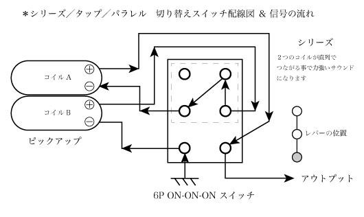 6p on-on-on シリーズ接続の流れ