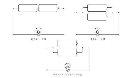 電池と電気の図