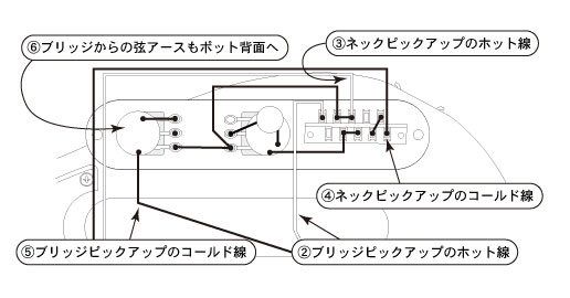 テレキャスター4WAYのリバース仕様の配線図