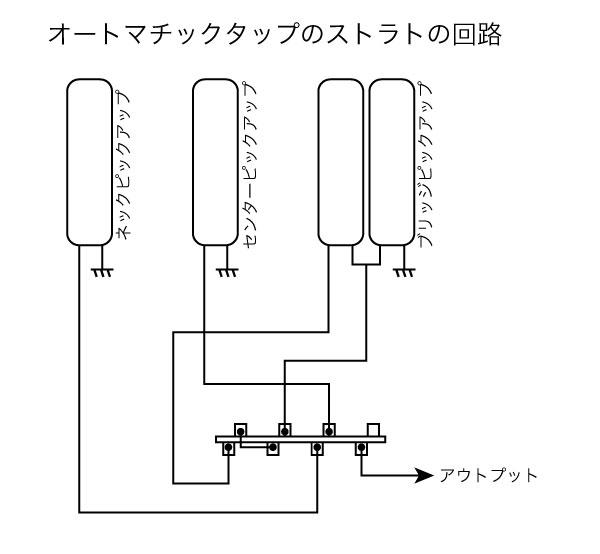 オートマチックタップ回路